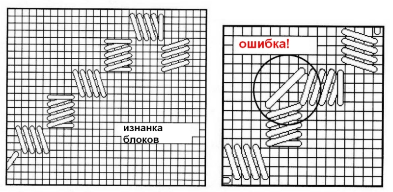 Нажмите на изображение для увеличения.  Название:блоки-изнанка.jpg Просмотров:258 Размер:240.5 Кб ID:139332