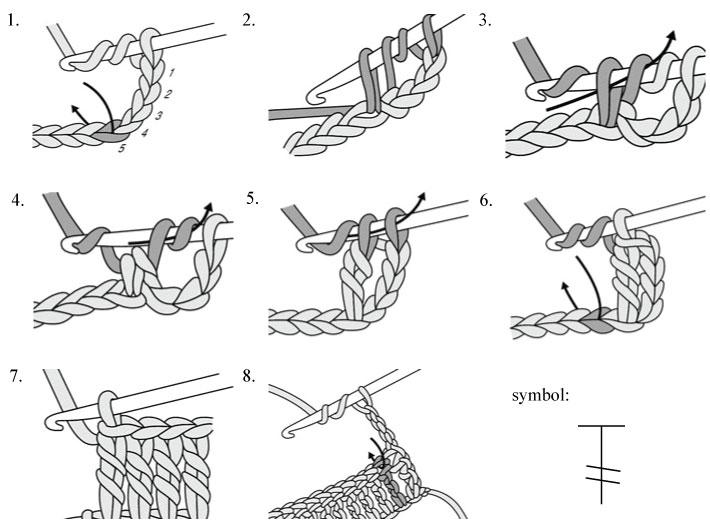 Нажмите на изображение для увеличения.  Название:Triple-Crochet.jpg Просмотров:124 Размер:61.3 Кб ID:145301